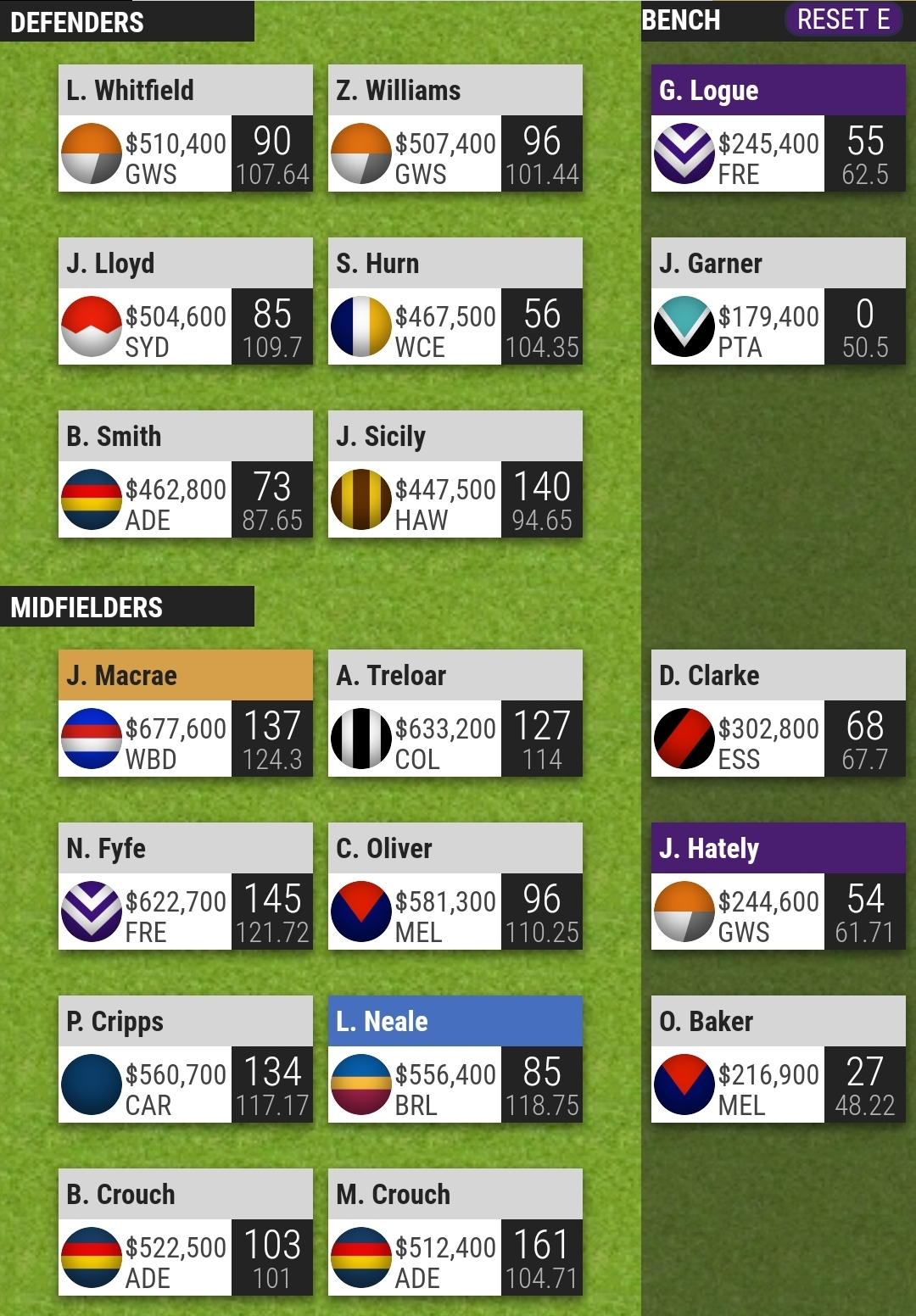Screenshot_20190812-105140_SuperCoach.jpg