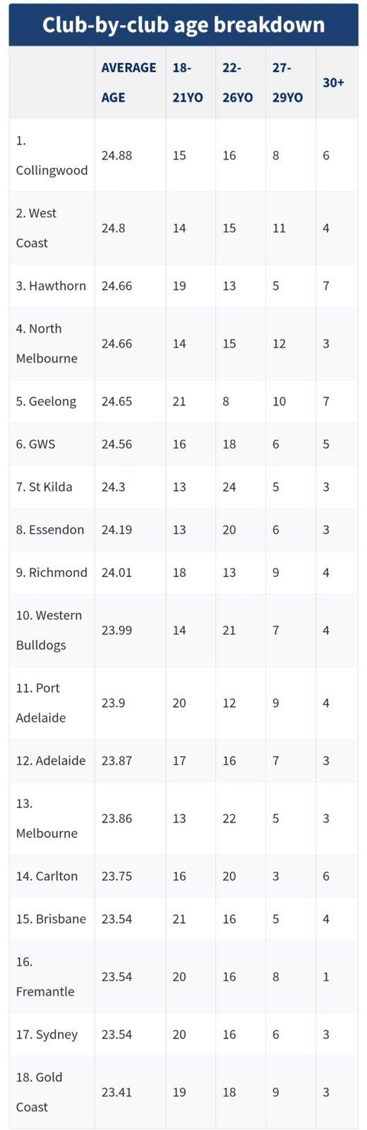 Screenshot_20191204-204530_AFL.jpg