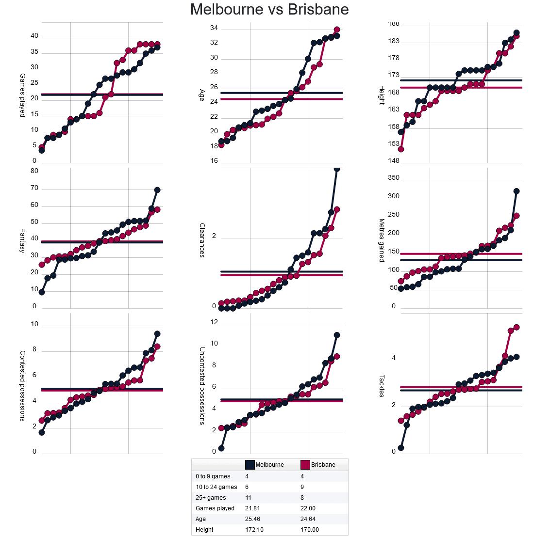 Screenshot_2021-03-26 AFLW Stats - Upcoming Games.png