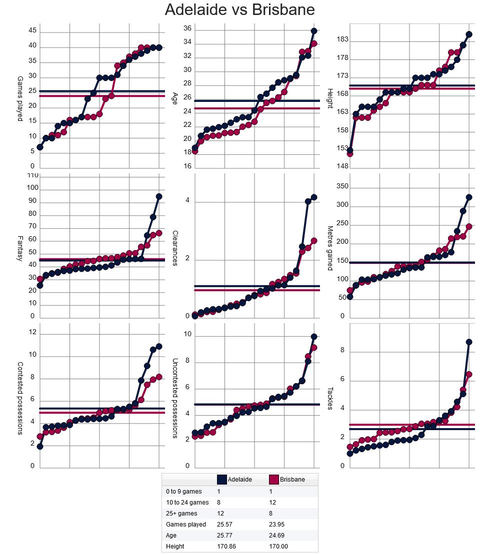 Screenshot_2021-04-16 AFLW Stats - Upcoming Games.png