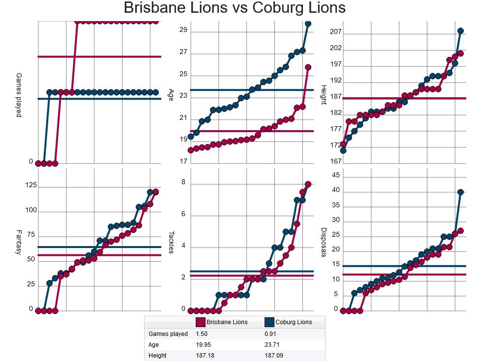 Screenshot_2021-05-02 VFL Stats - Upcoming Games(1).png