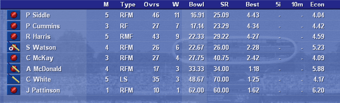 series bowl avg.PNG