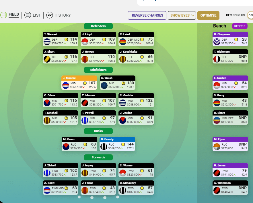 supercoach.PNG