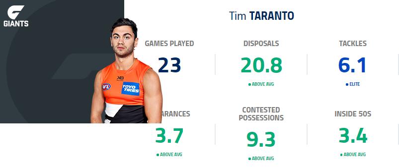 Tim Taranto.PNG