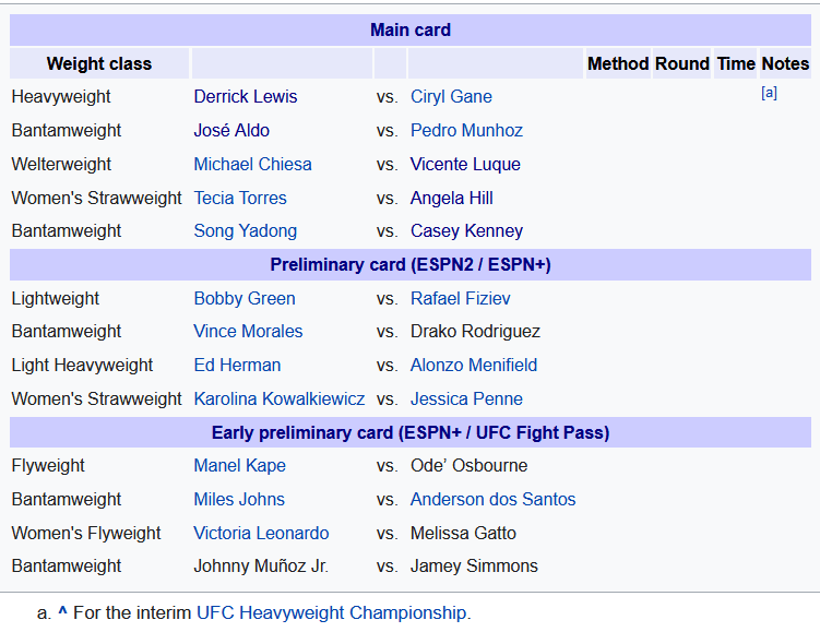 UFC 265 card as at 6-Aug-2021.png