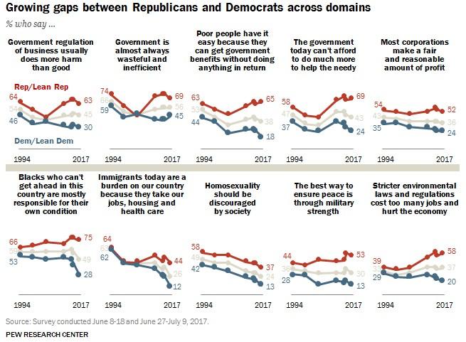 us-political-divide.JPG