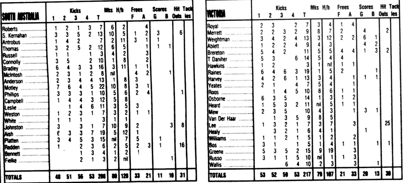 VIC vs SA 1985.PNG