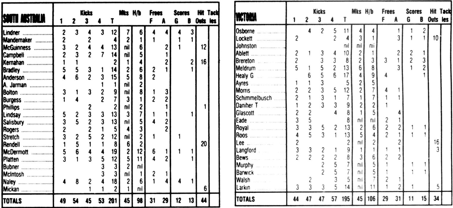 VIC vs SA 1987.PNG