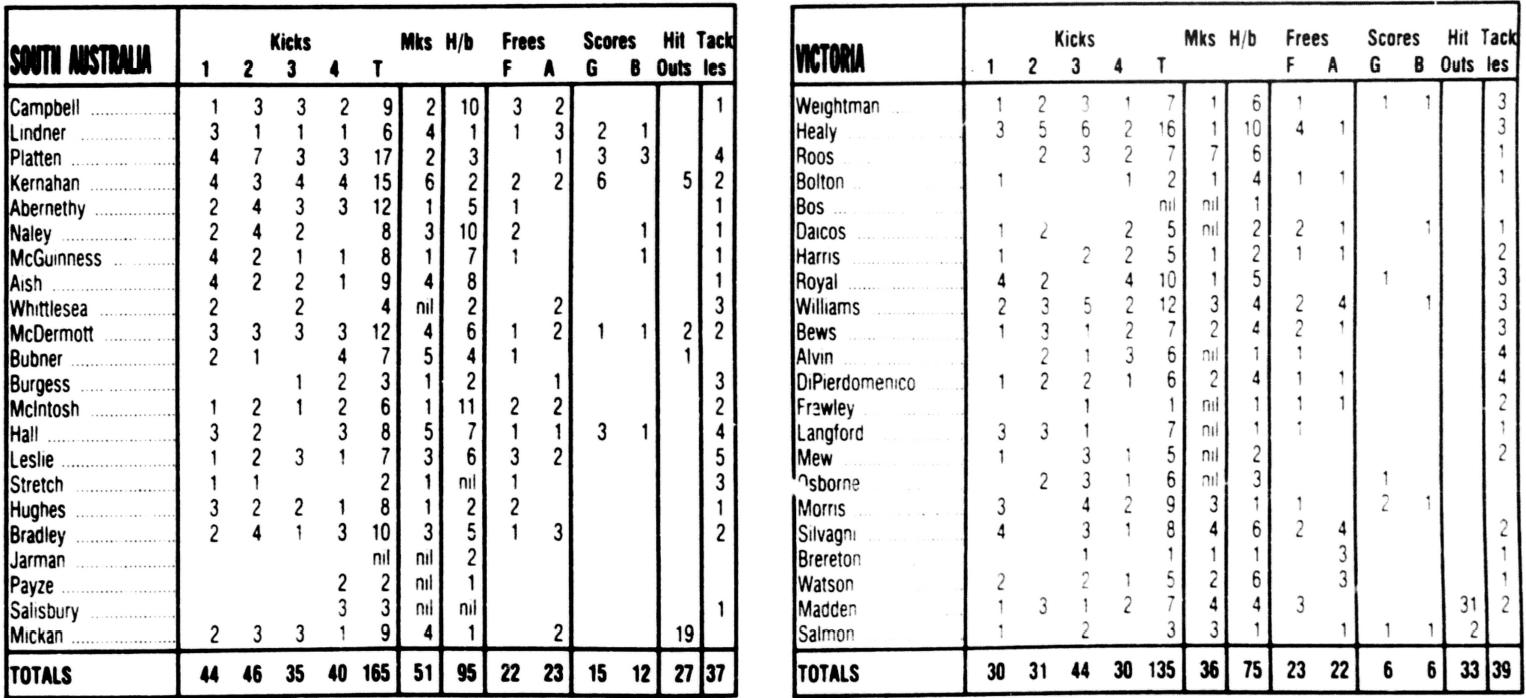 VIC vs SA 1988.PNG