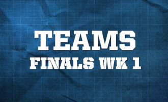 AFL Teams – Finals Week 1, 2014