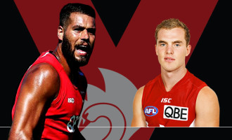 AFL Fantasy prices and positions – Buddy and friends