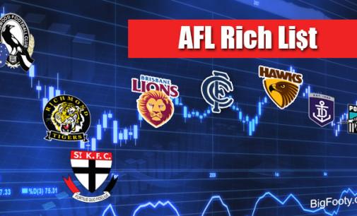 AFL Rich List: Your club's finances rated.