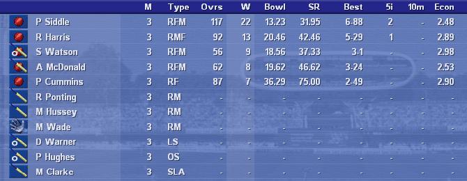 bowl stats.PNG